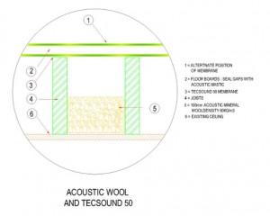 Acoustic-Wool