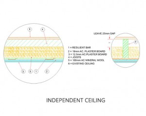 Independent-Ceiling
